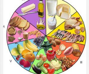 Como debe ser una alimentación saludable