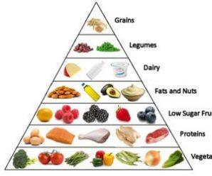 Tips Para Bajar De Peso Y Comer Sabroso